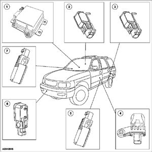 accident recorder 2005 ford taurus seat position control impact sensor location 2001 f150 get free image about wiring diagram