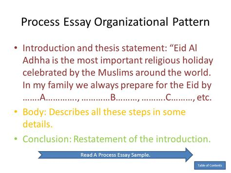 pattern of organization argument position argument essay 171 are you looking for real estate