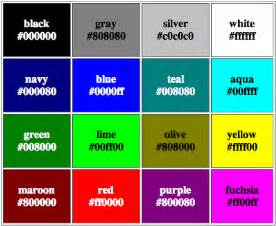 color hex numbers colors the pocket html tutorial