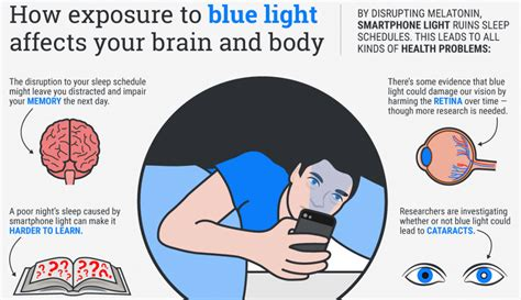 does blue light damage eyes how smartphone light affects your brain body