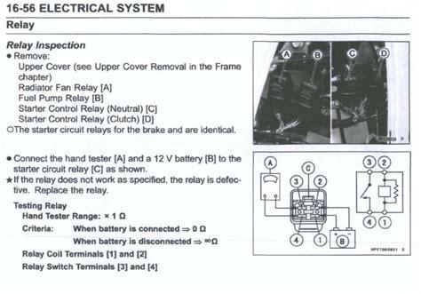 kawasaki kfx450r wiring diagram get free image about