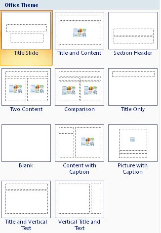 how to use powerpoint 2010 slide layouts how to make a custom slide layout in powerpoint 2007