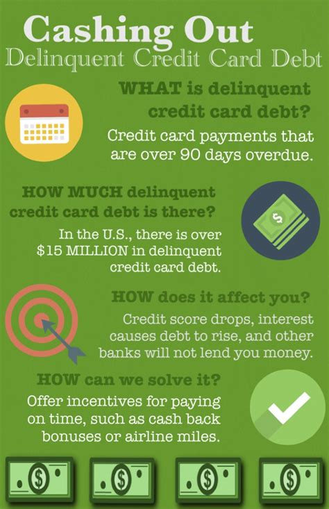 what is card what is delinquent credit card debt goldenfs org