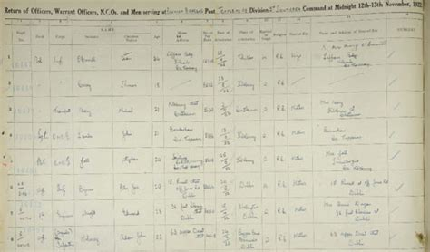 Armagh Ireland Birth Records Image Gallery Ireland Birth Records Pre 1900