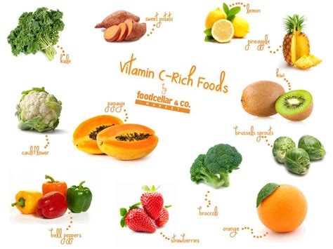 vitamin c rich foods losing weight less lazy pinterest