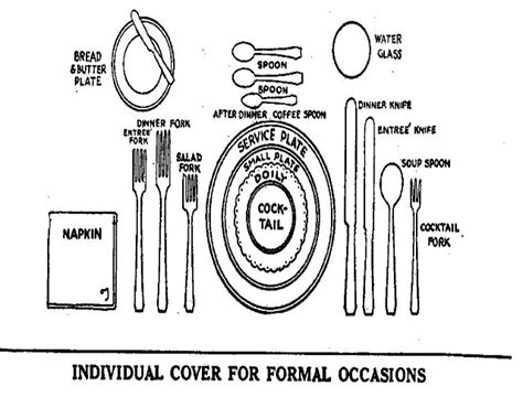 formal dinner place setting table place settings