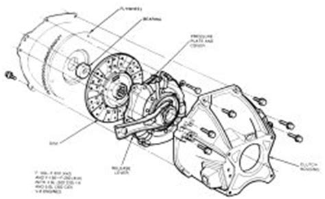 Where Can I Find Out How To Put A New Clutch In My 1986