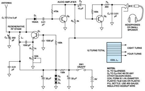 diagramme de fabrication de jus d orange pdf r 233 cepteur hf 224 ondes courtes construit uniquement 224 partir