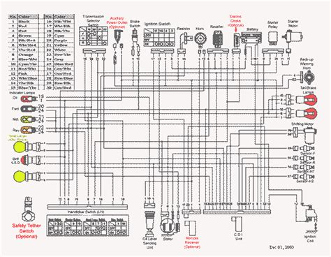 e ton 90cc wiring diagram get free image about wiring