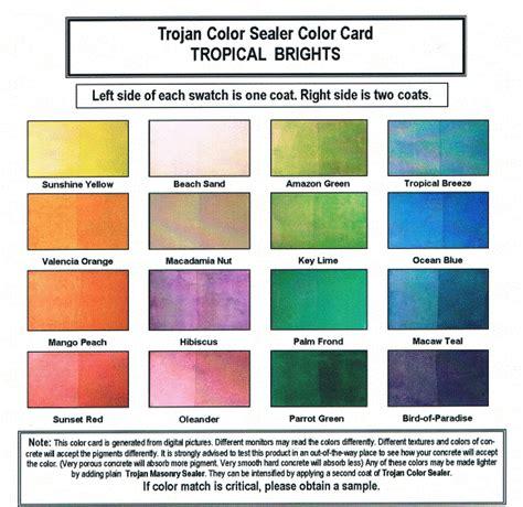 abigayle coghlan textiles sle development ideas tropical wallpaper trojan colors 28 images usc trojans school color cap
