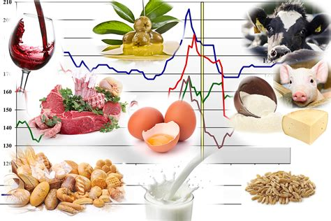 istituto di servizi per il mercato agricolo alimentare i prezzi dei prodotti agricoli di ismea per terra e vita