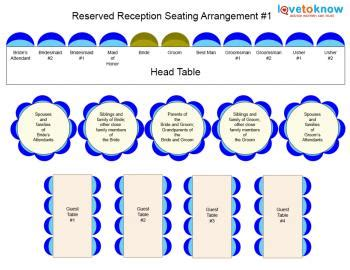 indian reception seating arrangements