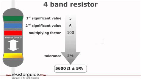 how to check the resistor resistor color code