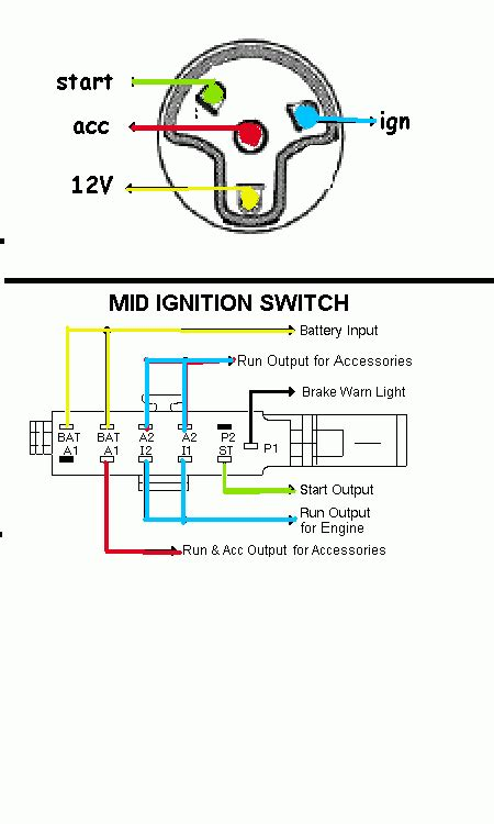 car electrical wiring wiring diagram for key switch impala