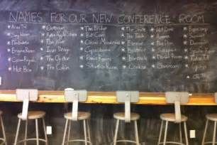 room name ideas the conference room naming conundrum advertising and
