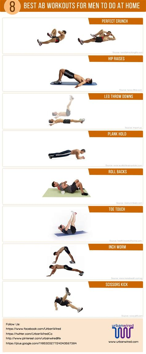 best at home workout ab workouts for 187 health and fitness