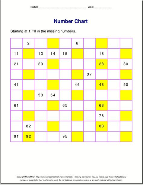 printable number cards multiples of 10 200 printable math number chart search results