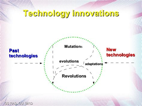 Energy Environment Engineering Mba by Technology Transfer Versus Environment Leadership