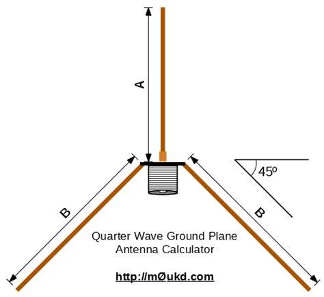 vf750f wiring diagram electronic circuit diagrams wiring