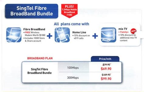 singtel broadband plan home house style ideas