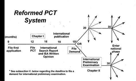 design application pct pct if you say you know patents think again