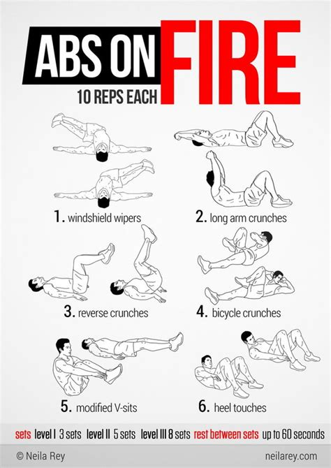 six pack abs workout routine without equipment