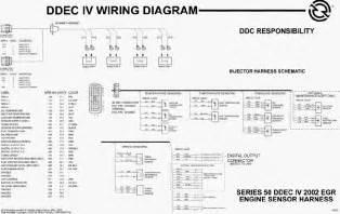 ddec iv sensor harness diagram get free image about wiring diagram