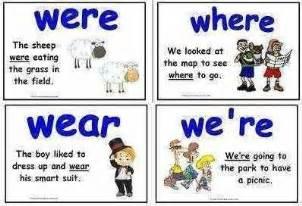 quiz were where we re wear quiz english