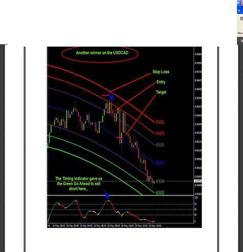 forex trading platform in nigeria forex account management nigeria american ronosyxiza web