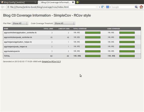 format html rspec 安爺さんのfc2周辺機器館 初めてのjenkins 7