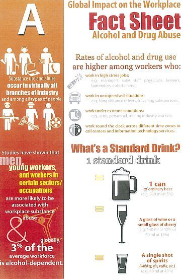alcohol  drug abuse global impact   workplace