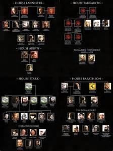 Galerry game of thrones season 6 image lena headey