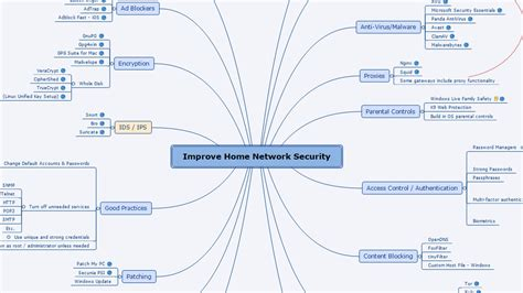 home network security tips 28 images 59 best images