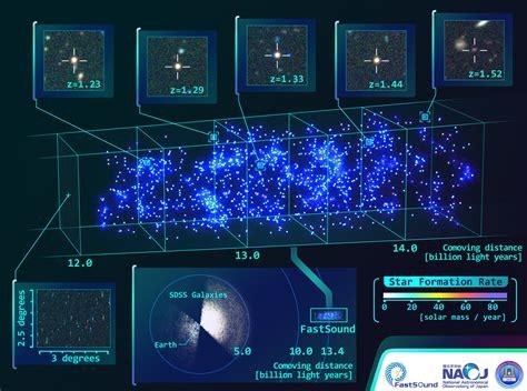 universo gramatical versin internacional un mapa en 3d del universo