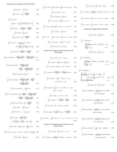 Tables Of Integrals by Single Page Integral Table