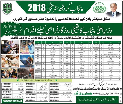 Mba Duration In Pakistan by Tevta Courses In Lahore 2018 Admission Form Fee
