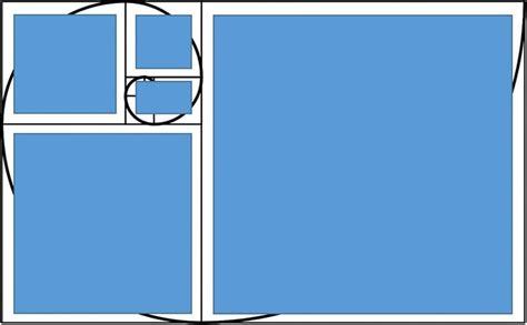 golden ratio layout design how to design a dashboard when you re not a graphic designer