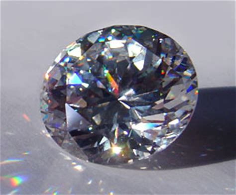 Things To Learn About Diamonds From Loosediamondsreviews by Cubic Zirconia