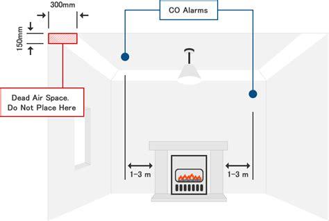 smoke and carbon monoxide alarm engine diagram and