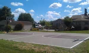 Map of florida pinellas park fl as well basketball court painting as