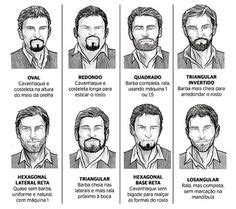 natural hair for facial shapes 1000 images about facial hair men s on pinterest men