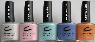 2007 Creative Nail Optix by Cnd Optix Collection Swatches Review All Lacquered Up