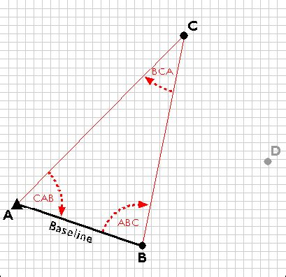 10. triangulation | the nature of geographic information