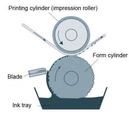 gravure printing machine building siemens