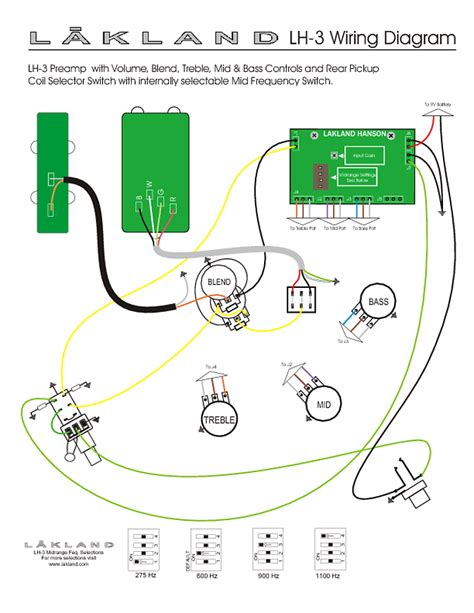 lakland coil tap switch talkbasscom