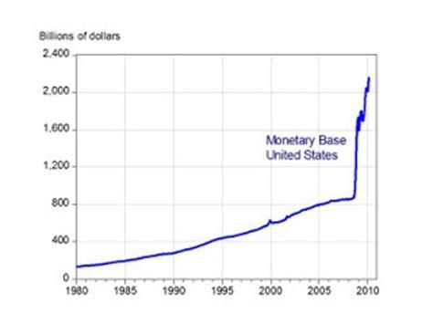 urbanomics: quantitative easing in us and japan