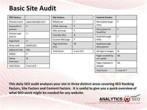 example competitive seo site audit report from