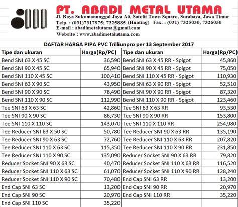 Daftar Pipa Besi Pdam daftar harga aksesoris pipa pvc sni trilliunpro pt abadi metal utama