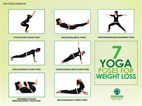 yoga tutorial for weight loss 94 yoga routine for weight loss five yoga poses losing