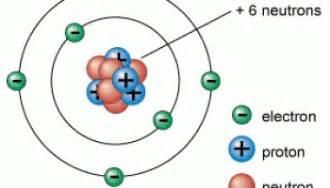 Proton Science Definition Partial Chemistrysubjectdeb